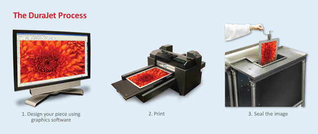 DuraJet Process Icon Anodized Aluminum Printing - Direct Color Systems